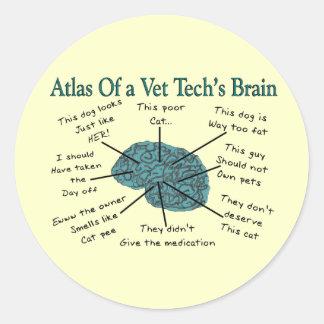 獣医の技術の頭脳の地図書 ラウンドシール