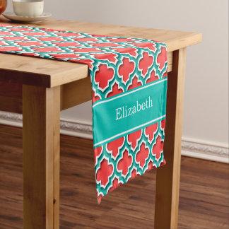 珊瑚の赤、ティール(緑がかった色)モロッコ#5DSのティール(緑がかった色)の名前のモノグラム ショートテーブルランナー