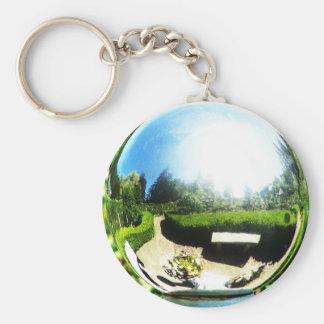 球の庭Keychainの熟視 キーホルダー