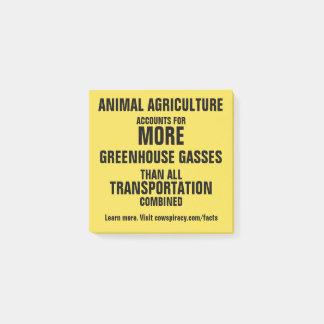 環境のポスト・イット: 温室効果ガス ポストイット