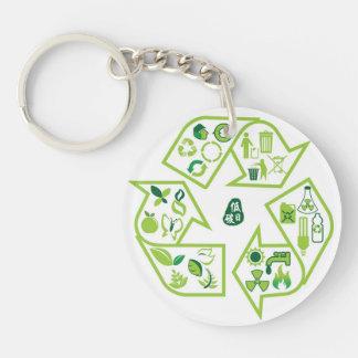 環境的に環境に優しい緑のキーホルダー2 キーホルダー