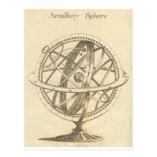 環状球のオリジナルのスケッチ ポストカード