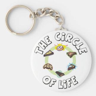 生命の円: 食糧、食事、夕食およびデザート キーホルダー