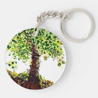 生命の樹 キーホルダー
