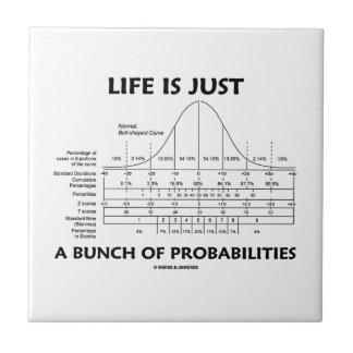 生命はです確率(Statsのおもしろい)のちょうど束 タイル