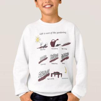 生命は園芸のようちょっとです スウェットシャツ