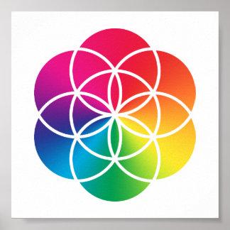 生命記号のチャクラの虹の種 ポスター