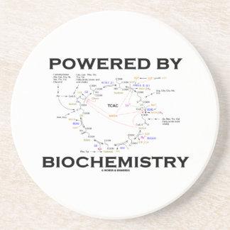 生物化学(Krebs周期)によって動力を与えられる コースター