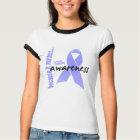 甲状腺疾患の認識度 Tシャツ