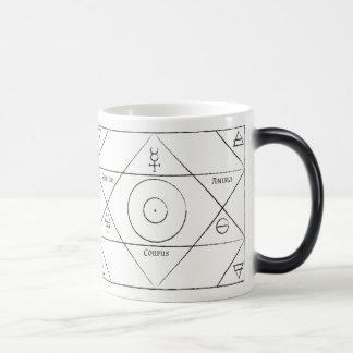 白いSpiritusのAnimaの体の変形させるマグ モーフィングマグカップ