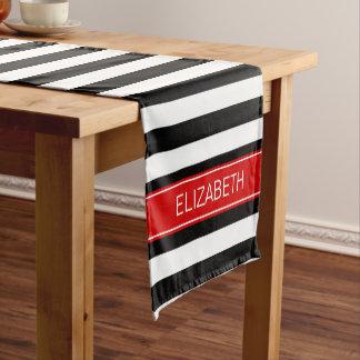 白黒のHorzのプレッピーでストライプで赤い一流のモノグラム ショートテーブルランナー