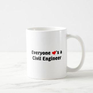 皆は土木技師を愛します コーヒーマグカップ