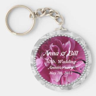 真珠及びピンクの花の渦巻は日付の鍵シェを救います キーホルダー