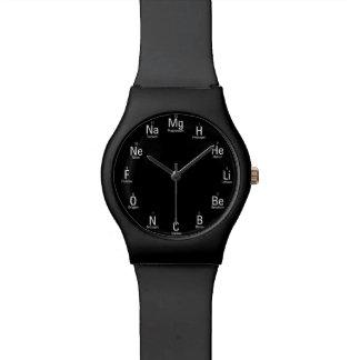 真面目な元素のおもしろい 腕時計