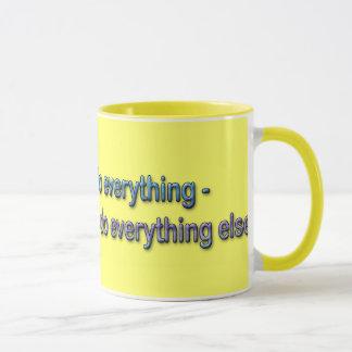 知恵12の単語 マグカップ