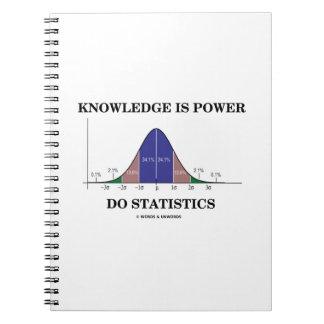 知識は力します統計量の鐘のカーブのユーモアをです ノートブック