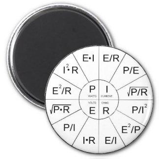 磁石オームの法律の マグネット