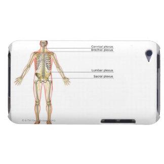 神経系2 Case-Mate iPod TOUCH ケース