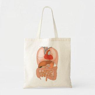 私の内臓、消化が良い器官 トートバッグ
