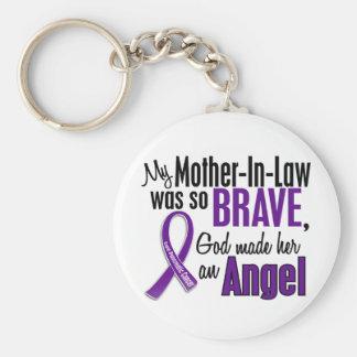 私の義母は天使の膵臓癌です キーホルダー