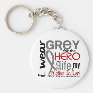 私の英雄2の義母の脳腫瘍のための灰色 キーホルダー
