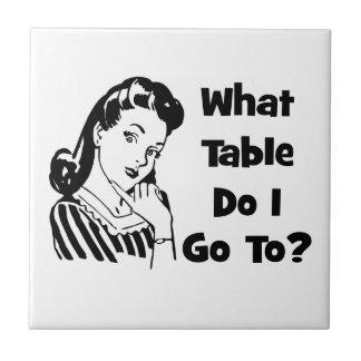 私はどんなテーブルに行きますか。 タイル