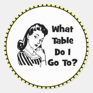 私はどんなテーブルに行きますか。 ラウンドシール