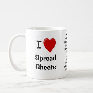 私は展開表-失礼な「n」の生意気な理由--をなぜ愛します! コーヒーマグカップ