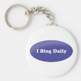 私は毎日blog キーホルダー