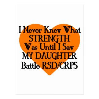 私は決してどんな強さの…娘… RSD/CRPSか知っていませんでした ポストカード