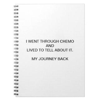 私はCHEMOによって行き、それについて言うために住んでいました ノートブック