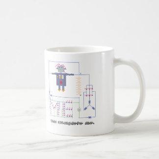 私をv7.png完了します コーヒーマグカップ