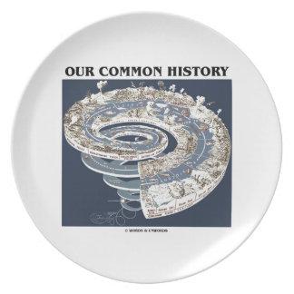 私達の共通の歴史(地球の歴史のタイムラインの螺線形) プレート