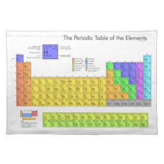科学要素の周期表 ランチョンマット