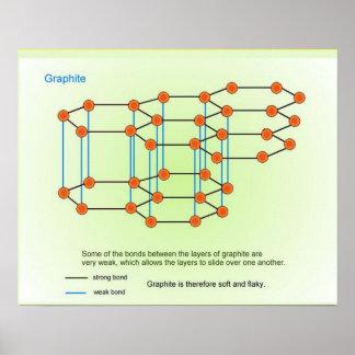 科学、化学、グラファイト ポスター