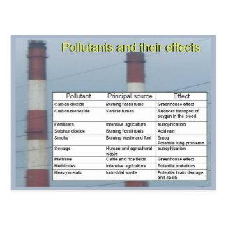 科学、化学、汚染物質および効果 ポストカード