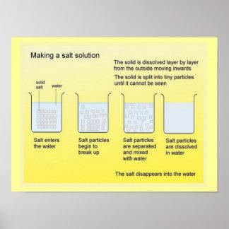 科学、塩水濃度を作る化学 ポスター