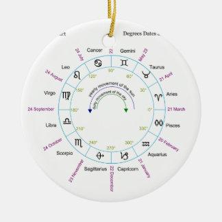 程度の日付および名前の(占星術の)十二宮図の図表 セラミックオーナメント