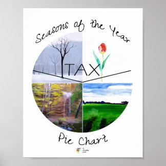 税の季節のパイ・チャートポスター ポスター