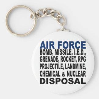 空軍爆弾等の処分 キーホルダー