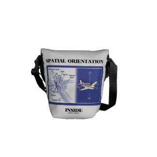 空間的なオリエンテーションの内部(耳の解剖学の飛行機) メッセンジャーバッグ
