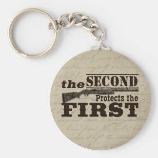 第2修正は米国憲法修正第一項を保護します キーホルダー