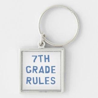 第7等級の規則 キーホルダー