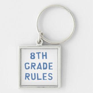 第8等級の規則 キーホルダー