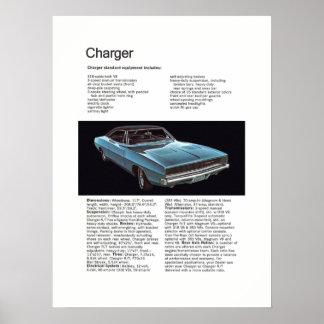 筋肉車68の充電器の広告 ポスター