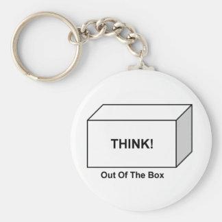 箱から考えて下さい キーホルダー