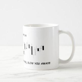 範囲の縛られた市場はおもしろいです コーヒーマグカップ
