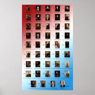 米国の大統領(ジョージ・ワシントン-バラック・オバマ) ポスター