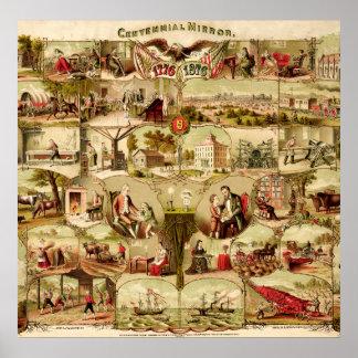 米国の百年間の歴史1776-1876年 ポスター