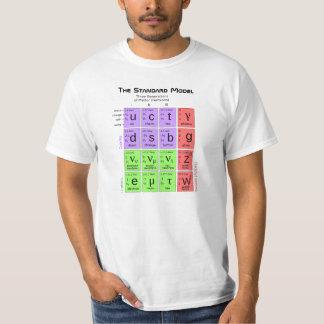 素粒子物理学のティーの標準モデル Tシャツ